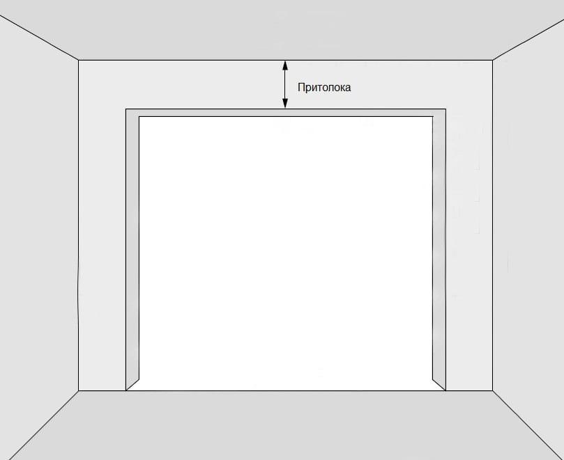 Притолока для секционных ворот