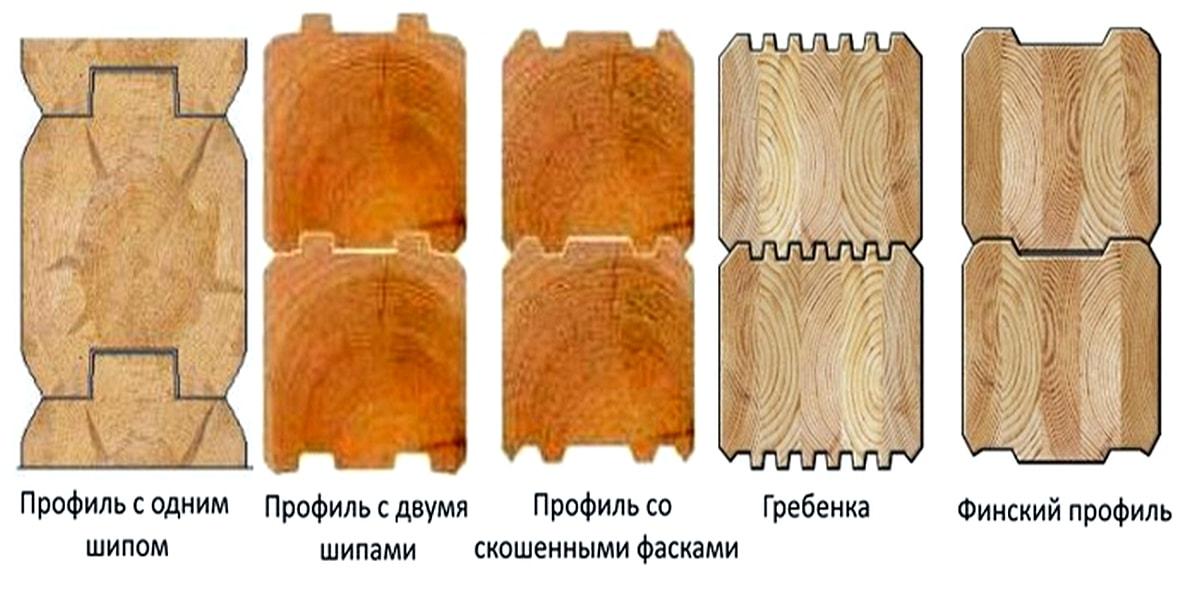Виды клееного бруса по профилю