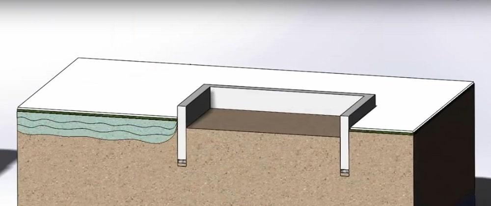 Установка фундамента для дома ниже уровня промерзания почвы