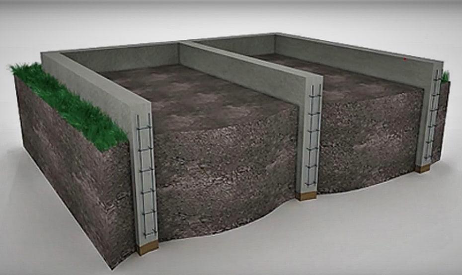 Глубина заложения грунта