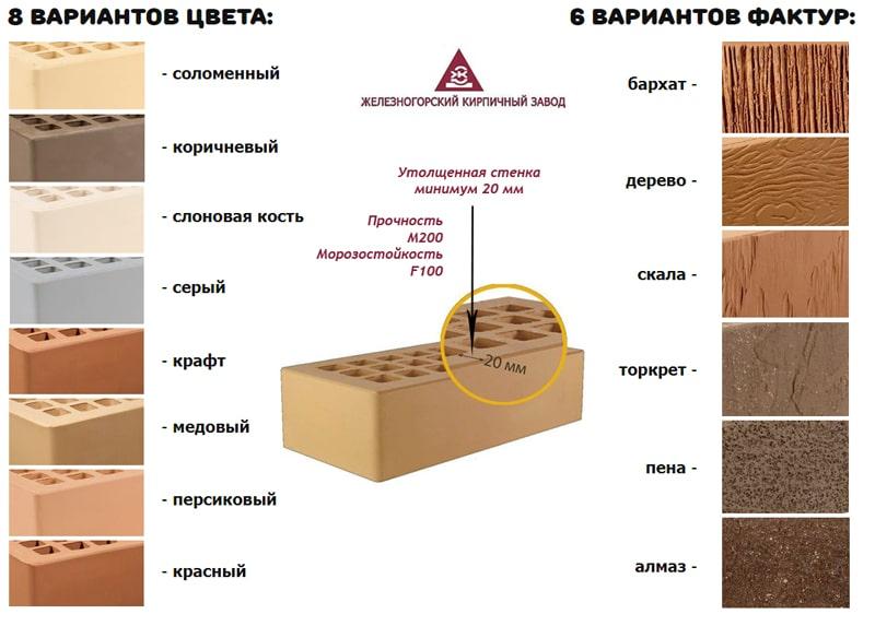 Облицовочный кирпич отжелезногорского кирпичного завода